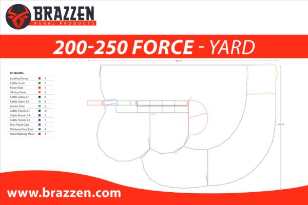 Brazzen Yard Plan 200-250 Cattle Force
