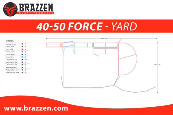 Brazzen Yard Plan 40-50 Cattle Force