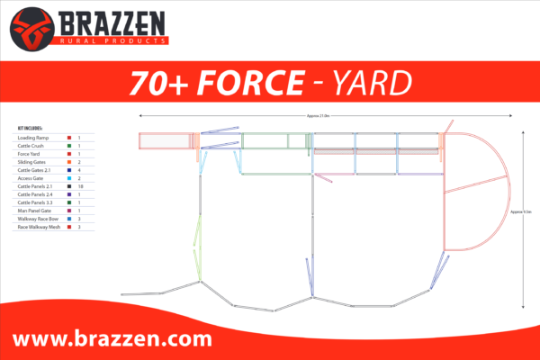 Brazzen Yard Plan 70-100 Cattle Force